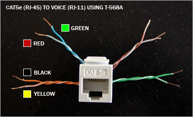 HOW TO Using A Cat5e Jack RJ 45 For Use With A Telephone