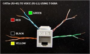 Standard Wiring Rj11 Rj12 Connectorpairs | Wiring Circuit