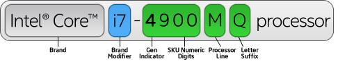 processor-number-core-i7-4900mq