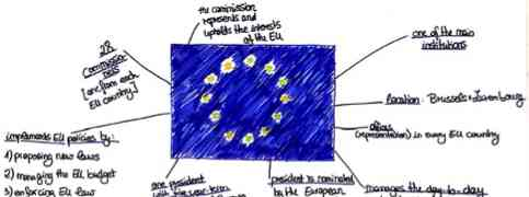 Bilingualer Unterricht - EU-Crash-Course