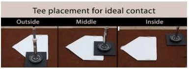 Tee placement for ideal contact