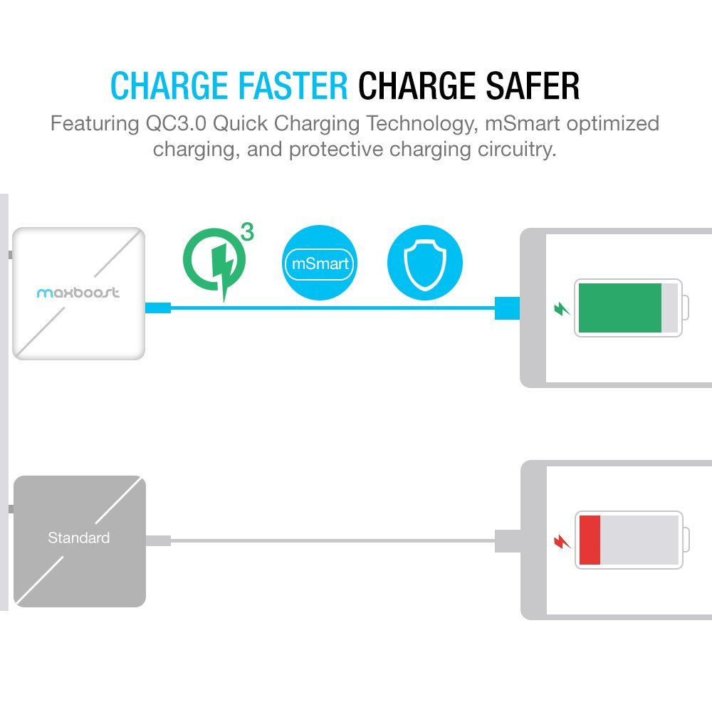 hight resolution of qc3 0 wall charger 002