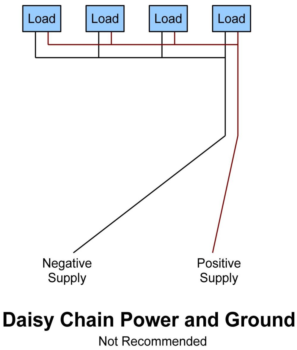 medium resolution of daisy chain electrical outlets pictures