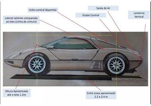 Detalhes para a modelagem