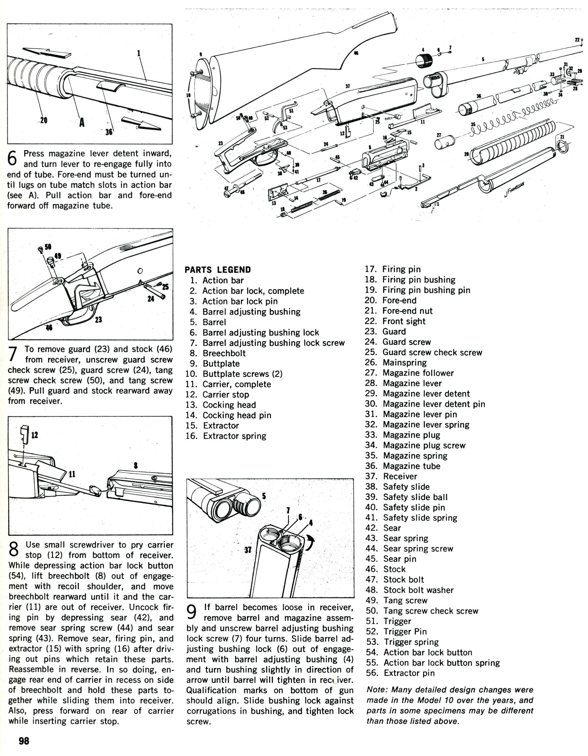 Need some help on how to dissassemble an old shotgun..........