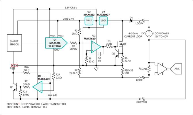 highaccuracy 420ma currentloop transmitter