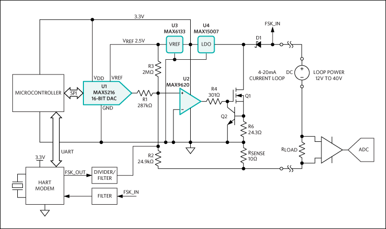 High-Accuracy 4-20mA Current-Loop Transmitter