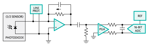Photodiode In This Circuit The Output Of The Comparator Pulses High
