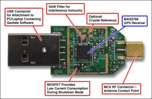 GPS USB Reference Design with the MAX2769  Reference Schematic  Maxim