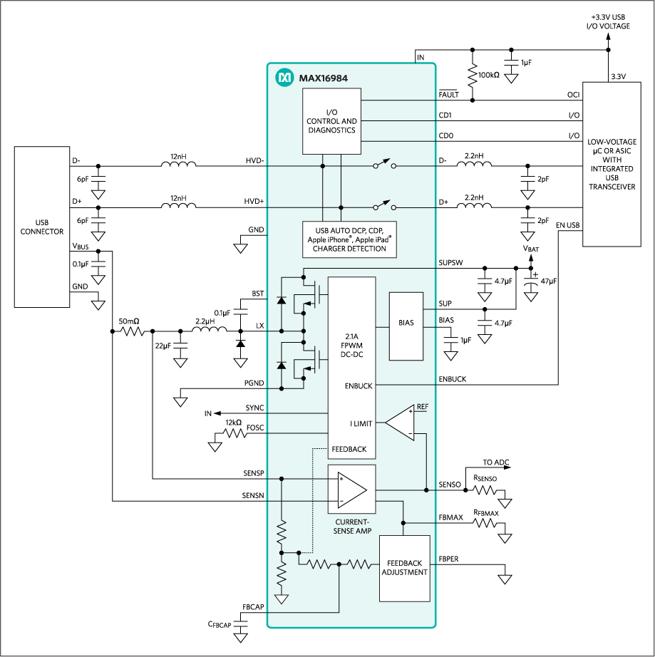 hight resolution of a highly integrated dc dc step down converter with usb host charger adapter circuitry