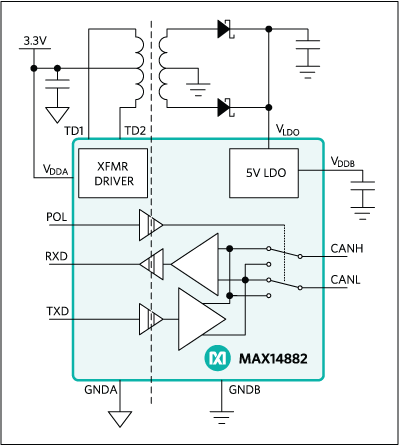 MAX14882 5kVRMS Isolated CAN Transceiver with Integrated
