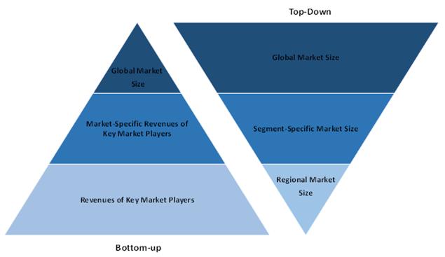 Global Cloud Backup Market2