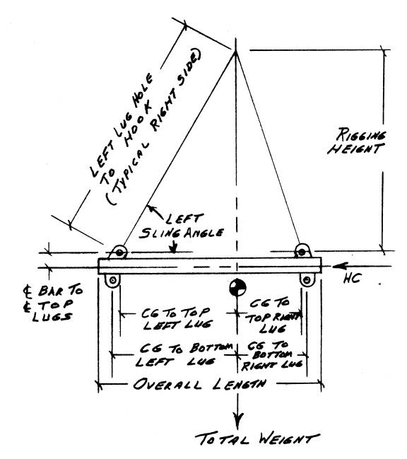 TIPS FOR HEAVY LIFTING AND RIGGING ENGINEERING