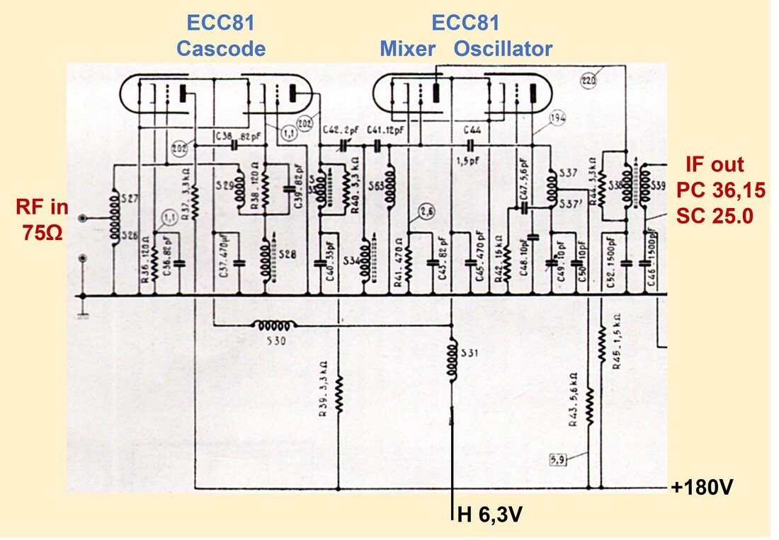 hight resolution of the new front end for the french 819 line philips and radiola tv sets also note that french sets were mostly designed for 75 ohm co axial antenna