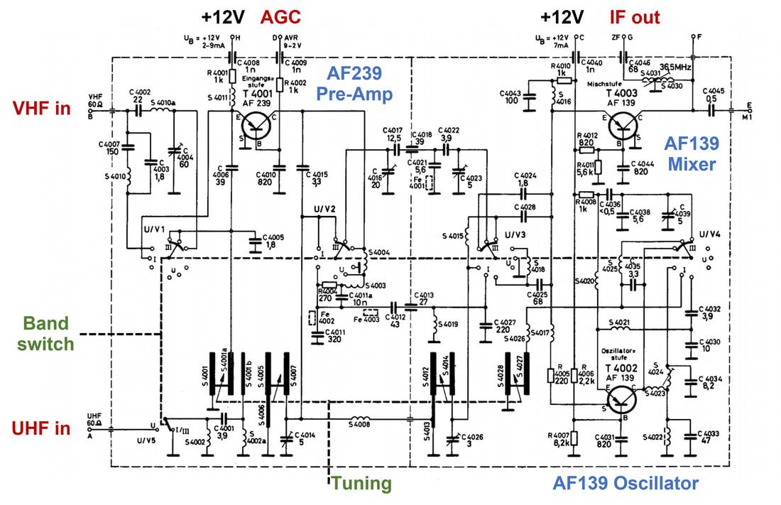 Philips tuner history pt3: transistor tuners
