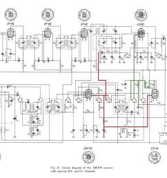 circuit diagram of concept i for an am fm radio receiver with silent tuning red lines indicate the signal path of the narrow band detector centred around  [ 1100 x 724 Pixel ]