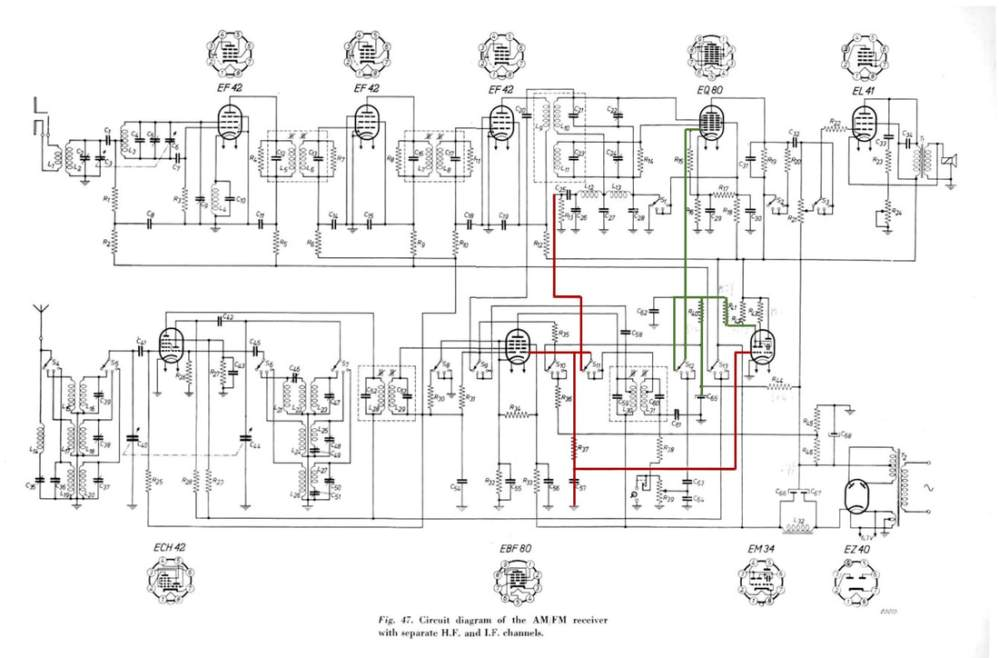 medium resolution of circuit diagram of concept i for an am fm radio receiver with silent tuning red lines indicate the signal path of the narrow band detector centred around