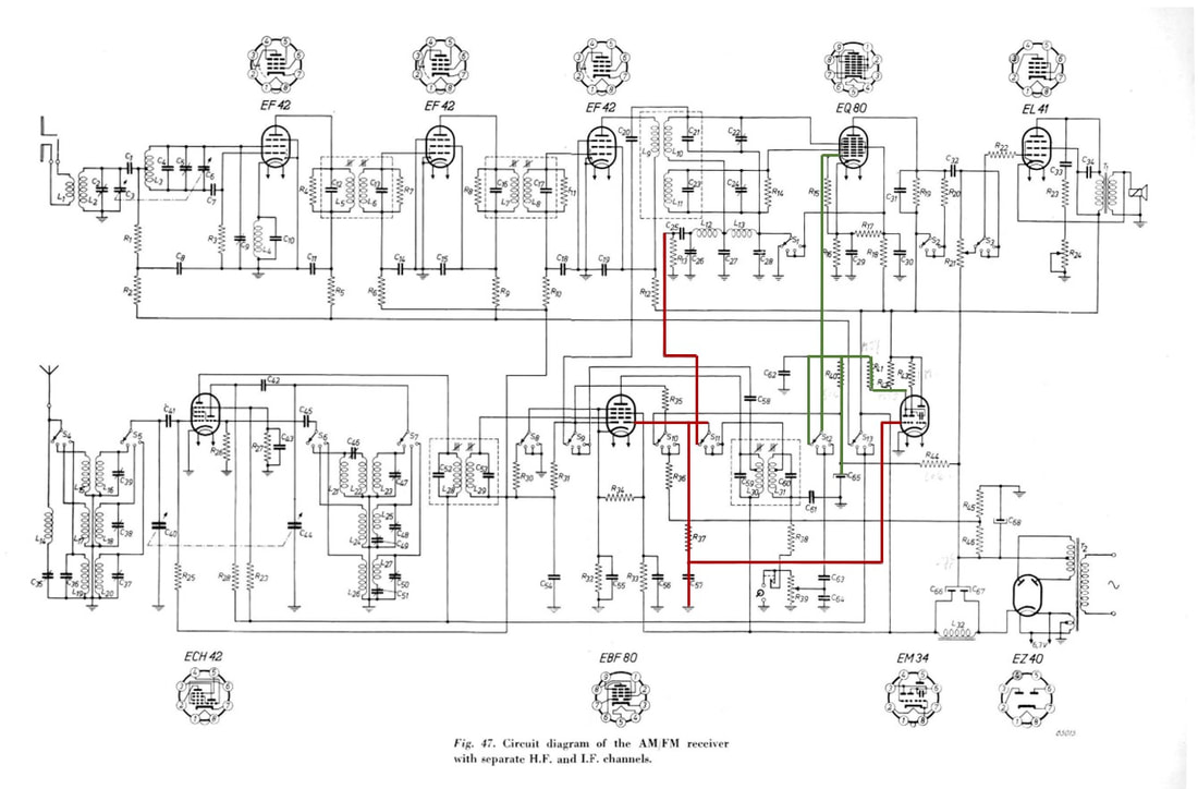 hight resolution of circuit diagram of concept i for an am fm radio receiver with silent tuning red lines indicate the signal path of the narrow band detector centred around