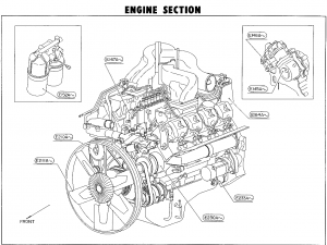 CWB536 engine section