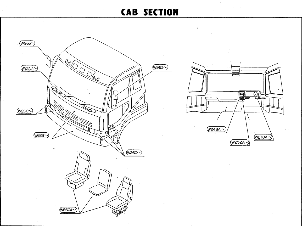 For International Cab Wiring Diagrams