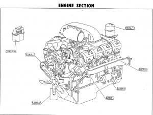 TZA520 RF8 ENGINE SECTION