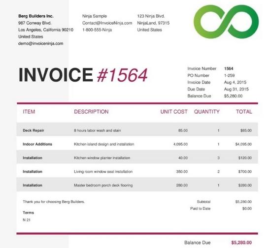 Pengertian Invoice Adalah Fungsi Jenis Komponen Contoh