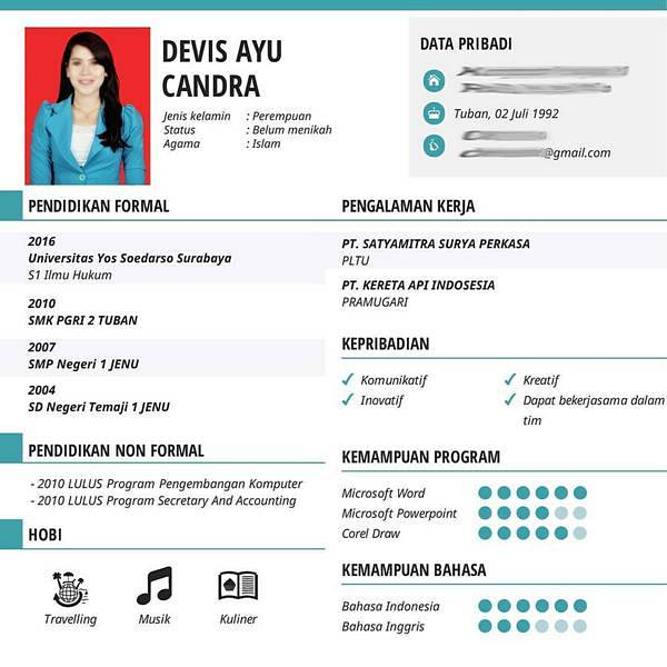 Contoh Cv Fresh Graduate Curriculum Vitae Cv What Is A Cv1 Java