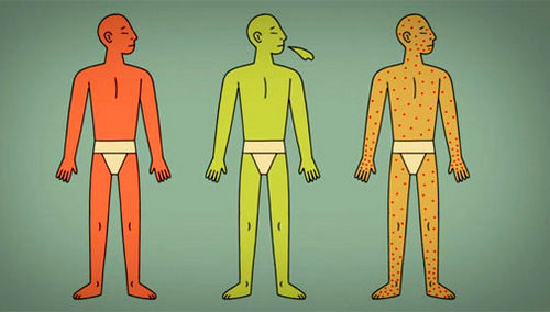 Pengertian Inkubasi dalam Kesehatan