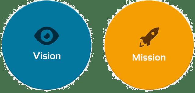 Visi Dan Misi Pengertian Perbedaan Serta Contoh Visi Dan Misi