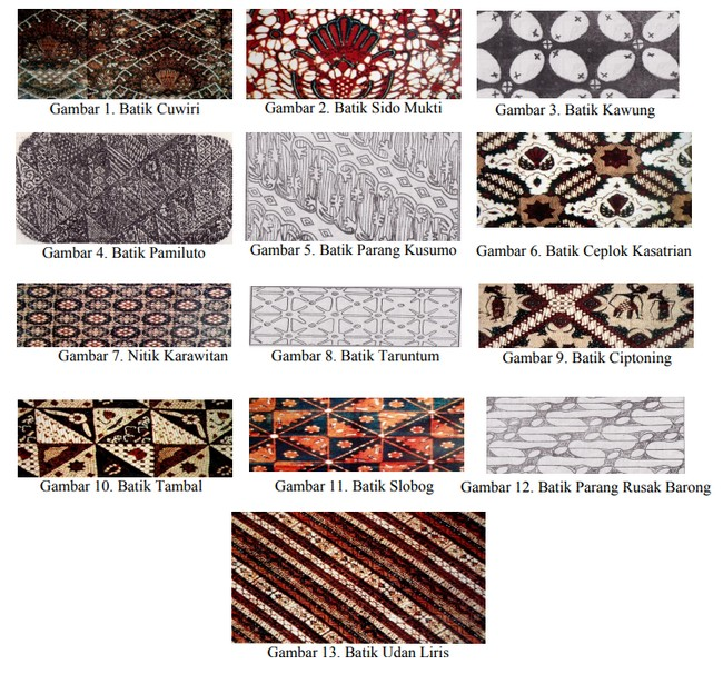 Motif Batik dan Maknanya