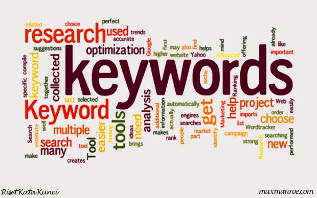 Cara-Riset-keywords