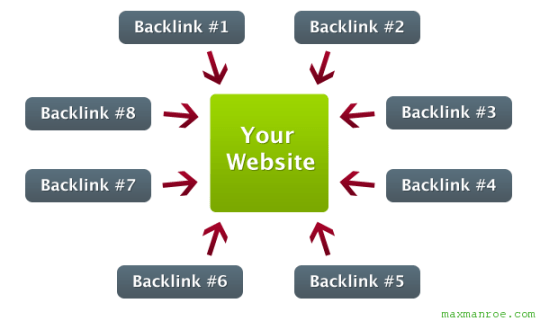 strategi-membangun-backlinks