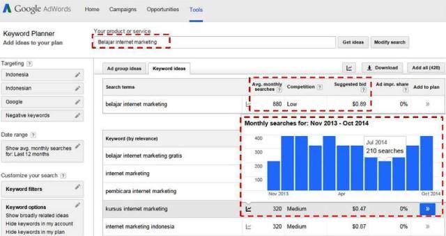 Cara-riset-keywords-dengan-Google-Keyword-Planner-5