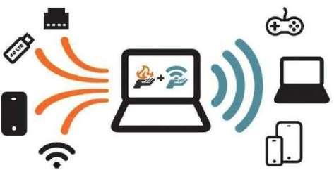 Cara-Menghemat-Kuota-Internet-Saat-Tethering