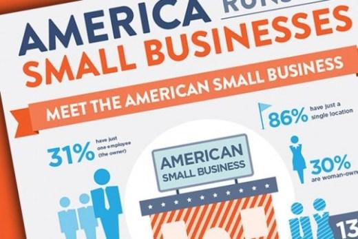 infografis bisnis
