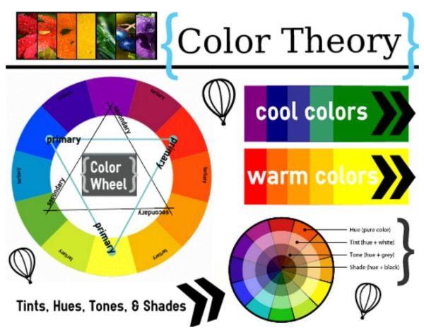 warna2