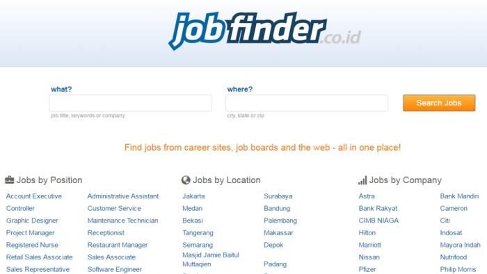 situs loker jobfinder