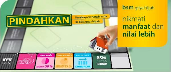 Pembiayaan Griya Bank Syariah Mandiri