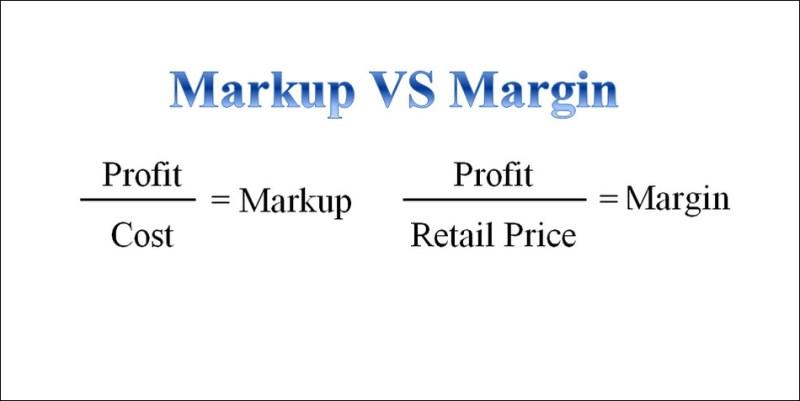 Cara Menghitung Harga Jual
