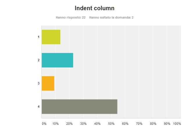 Poll_ProgRel_03_IndentColumn