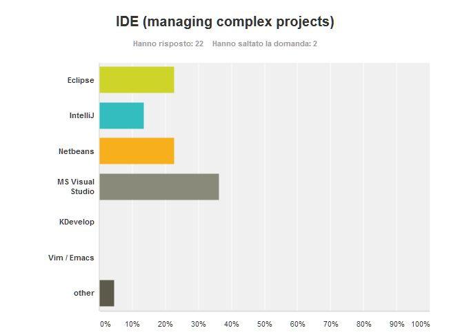 Poll_ProgRel_08_IDE