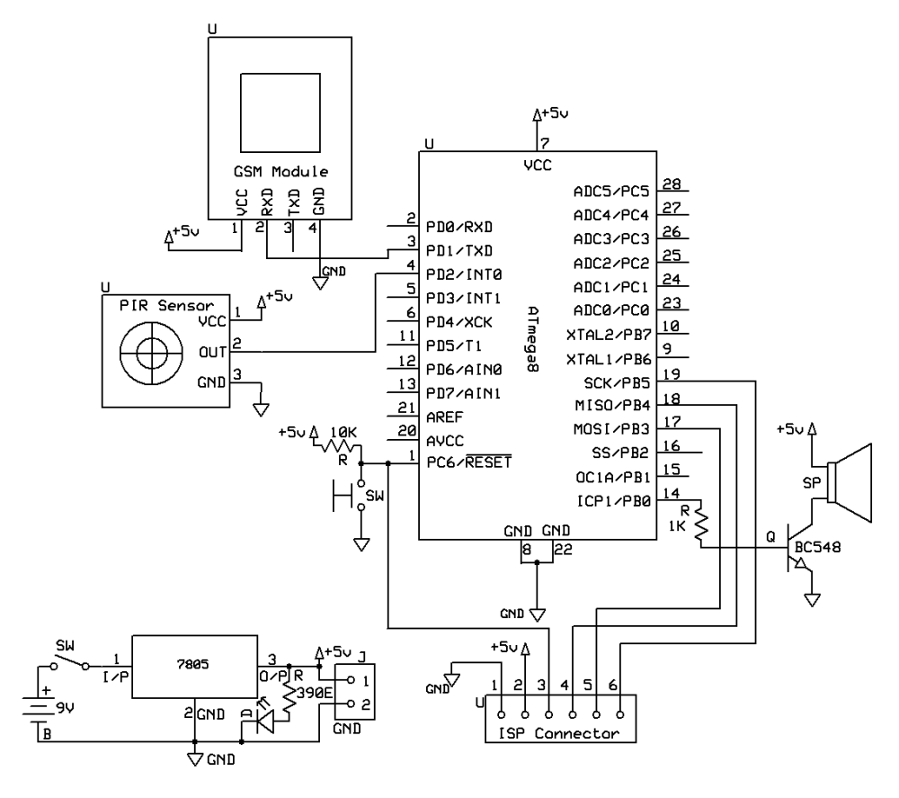 medium resolution of pir sensor and gsm based security system avr pic microcontroller projects car wireless alarm circuit diagram