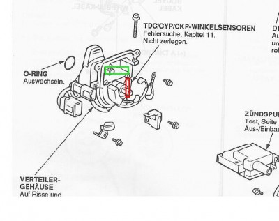 Nissan micra k12 zündschalter