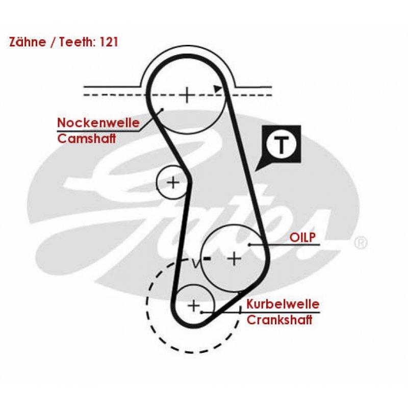 Timing belt for Golf G60, Corrado G60 & Passat G60 (Gates