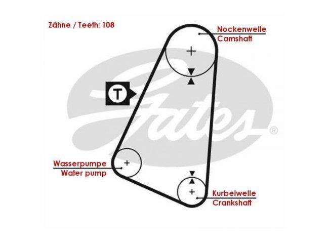 Timing belt for Polo G40 (108 teeth, Gates PowerGrip 5015)