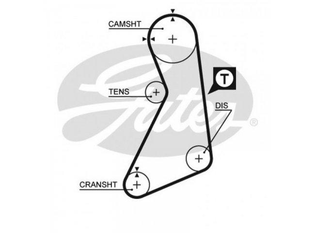 Timing belt for Golf MK3 GTI & Passat (ABF-engine, 2,0L