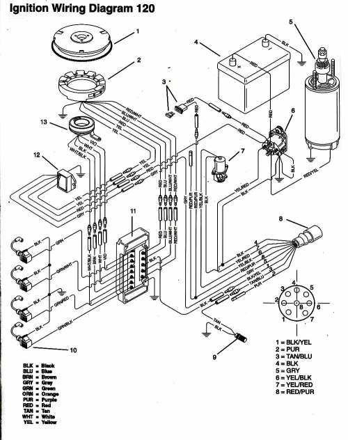 small resolution of 25 hp mercury outboard parts 2000 mercury 50 outboard wire diagram