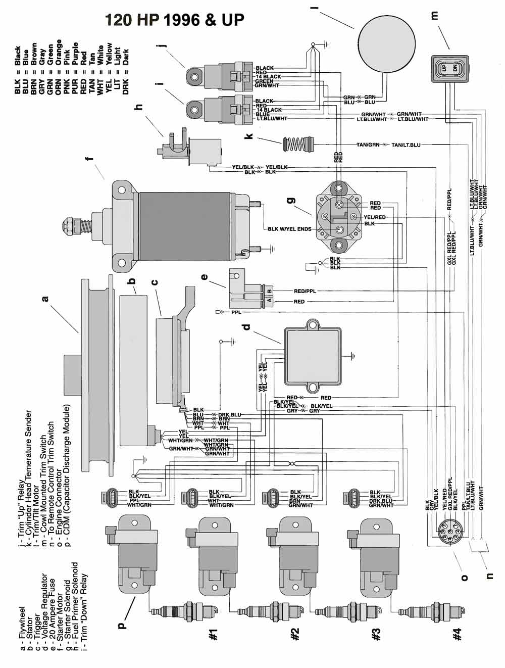 1998 Mercury Outboard Wiring Diagram Free Picture Electrical Tracer Johnson Motor Automotivegarage Org Impeller