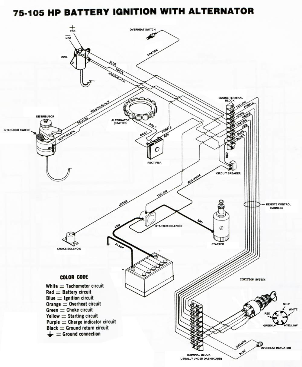 Wiring Diagram For 1976 Mercury 20Hp Outboard