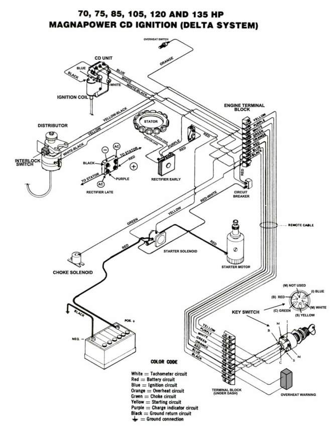 wiring diagram for prestolite alternator wiring prestolite marine alternator wiring diagram wiring diagram on wiring diagram for prestolite alternator